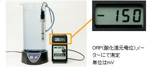 ORP(酸化還元電位)メーターにて測定 単位はmV